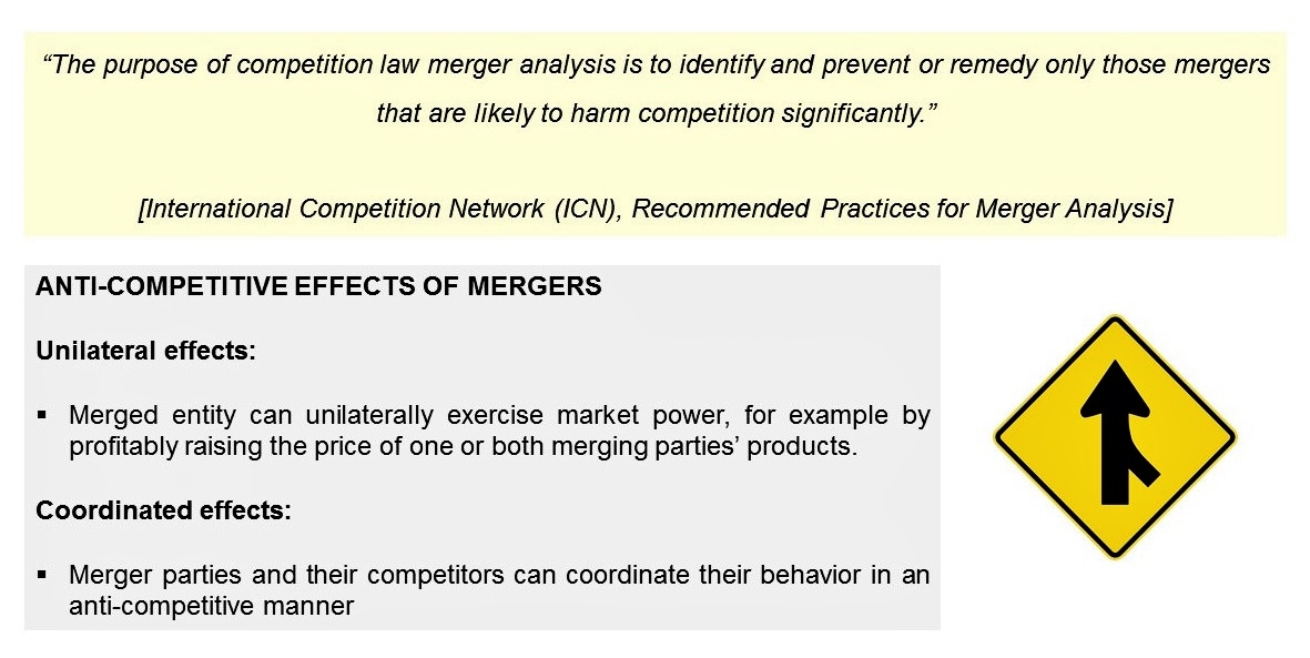 Cpl Anti Competitive Mergers And Acquisitions Asean Competition